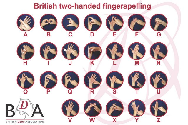 British Sign Language (BSL) Alphabet,Two Handed.